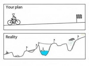 Your plan and Reality